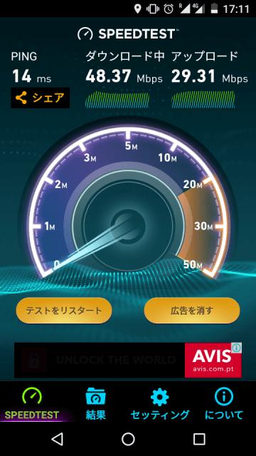 ネットの速度